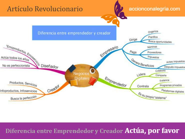 [artículo revolucionario] La diferencia entre ser emprendedor y ser creador. Por favor actúa.